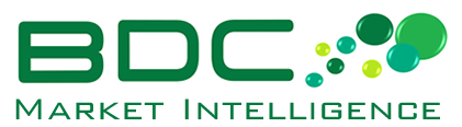 BDC Market Intelligence